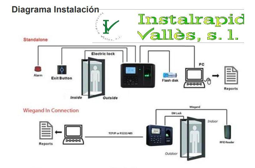 Dispositivos de Control de Presencia para trabajadores, los instalamos , Instalrapid Vallès, Barcelona